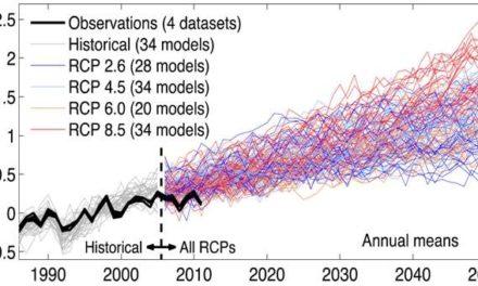 """""""Weltklimarat"""" IPCC unter Druck: USA und EU verlangen mehr Klarheit über die langjährige Pause bei der Erderwämung"""