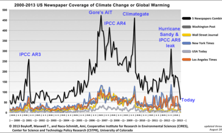 Im AR 5 des IPCC werden die Forderungen an die Regierungen wiederholt, die Katze im Sack zu kaufen