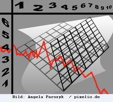 Die Rezession durch niedrige Ölpreise