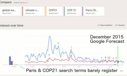 Google: keinerlei öffentliches Interesse an COP 21 in Paris