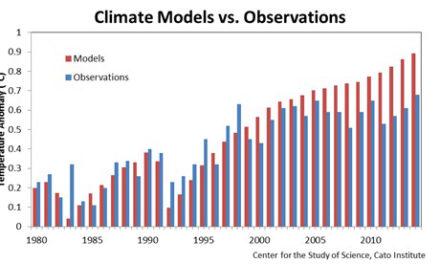 Globale Rekordtemperatur? Widersprüchliche Berichte, kontrastierende Implikationen