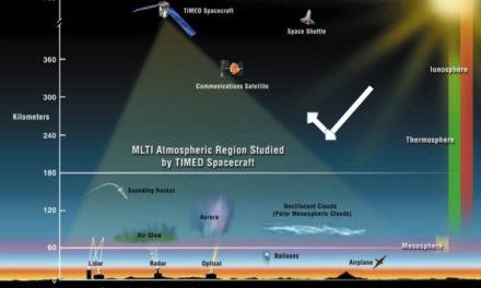 NASA meldet: CO2 kühlt Sonnensturm einfach weg!