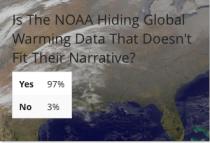 300 Wissenschaftler wollen, dass die NASA endlich aufhört, Wahrheit zu verstecken
