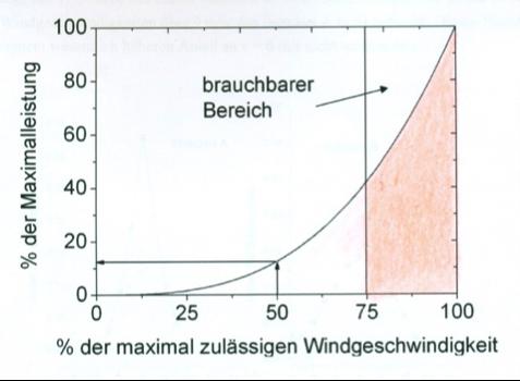 "Ethik-Kommission ""Windkraft-Ausstieg"""