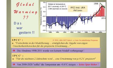 """Klima-Katastrophe nun """"schon"""" vor 2099 !? Deutsche Behörden wissen, was im Laufe des 21. Jahrhunderts beim Extrem-Wetter los ist."""