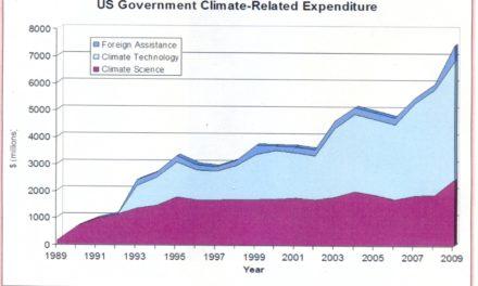 Klimageld – Zusammenfassung für politische Entscheidungsträger