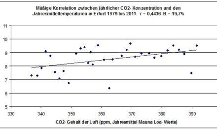 Starker Temperaturanstieg seit 1979 in Erfurt- warum CO2 dabei nur eine unbedeutende Nebenrolle spielt! Teil 2
