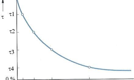 Der anthropogene Treibhauseffekt – eine spektroskopische Geringfügigkeit