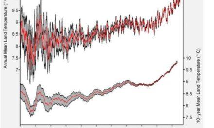 Die Statistiker D.J. Keenan und Willam Briggs begutachten die BEST Methoden!