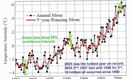 Eine neue Klimadoktrin?