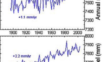 Fallstudien aus aller Welt belegen: Keine Beschleunigung des Meeresspiegelanstiegs während der letzten 30 Jahre