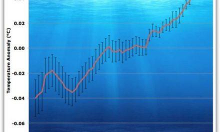 Meerestemperatur auf tausendstel Grad bestimmt? Ein Ozean übermäßigen Vertrauens!