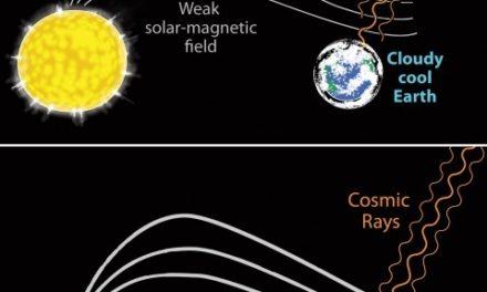 Jetzt bewiesen? Es gibt einen klaren Zusammenhang zwischen kosmischer Strahlung und direkter Änderung der Bewölkung in mittleren Breiten!