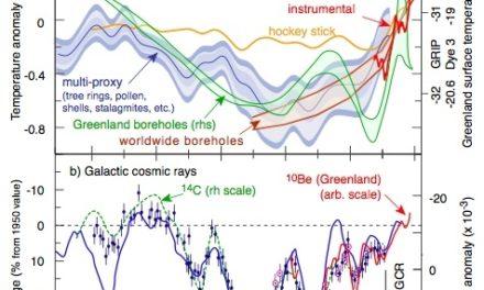 CERN macht Physiker in einem Klimaexperiment mit kosmischen Strahlen 'mundtot'