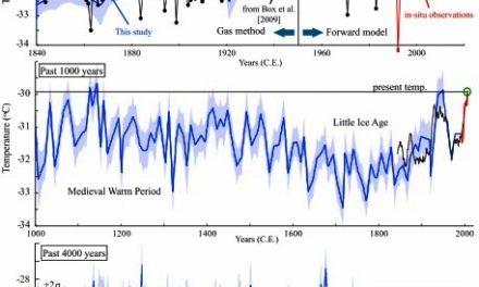 Eine 4000-jährige Geschichte über Grönlands Oberflächentemperatur