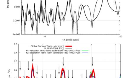 Harmonische Klimamodelle im Vergleich mit den generellen Klima-Zirkulationsmodellen des IPCC