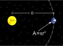 Grundmodell der Erde als Schwarzkörper – Ein ganz schweres Problem