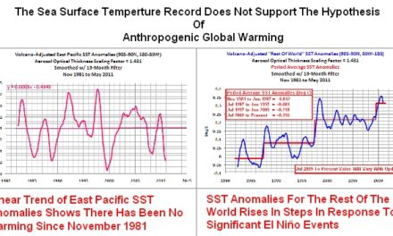 Korrelation zwischen SST und AGW – Stützen die Aufzeichnungen der Wassertemperatur (SST) die Hypothese von der anthropogenen globalen Erwärmung?