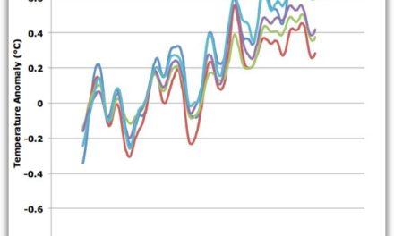 Falsche Klimaprognosen: Langzeitbeobachtungen des Klimas und Klimamodelle des IPCC im Vergleich!
