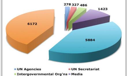 IPCC Klimakonferenz 2011 in Durban – war da was? Eine Pressenachlese!