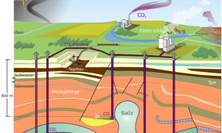 CCS-CO2-Speicherung vor dem Aus!