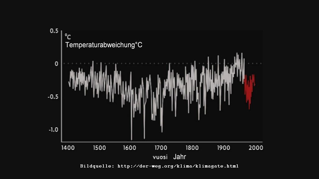 Der nächste IPCC-Bericht soll jeden vor Schreck um den Verstand bringen'