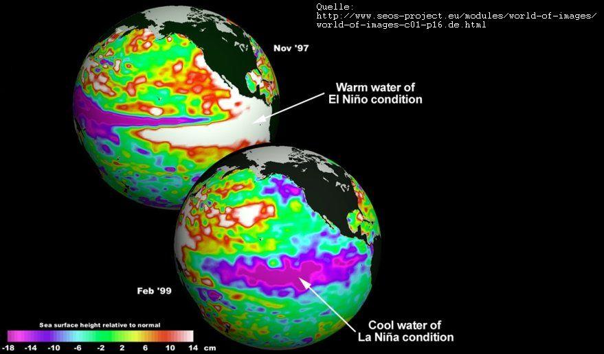 Gibt Klimalarmist Hansen von der NASA auf? Antwort von Bob Tisdale auf Hansen Artikel: Das Spiel ist aus!