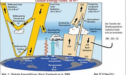 Kritik an Trenberth' Energiefluss