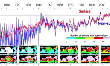 Erwärmung der Ozeane: nicht sehr stark und zur falschen Zeit