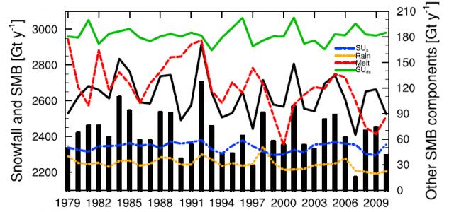 """Neue Studie: Eine hoch aufgelöste Karte der Massenbilanz zeigt """"von 1979 bis 2010 keinen signifikanten Trend der antarktischen Eisbedeckung"""""""