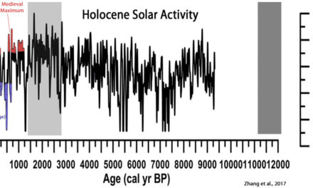 Eine weitere neue Studie ordnet Variationen von Temperatur und Niederschlag eindeutig Variationen der Sonnenaktivität zu