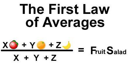 Die Gesetzmäßigkeiten des Durchschnitts: Teil 1 von 3, Obstsalat – Statistik