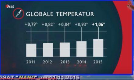 Das wärmste Jahr seit Aufzeichnung ? Wie uns öffentlich rechtliche Medien in die Irre führen!