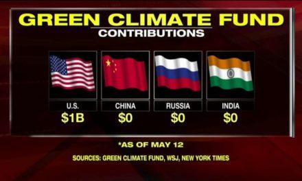 Eine Grafik $agt alles: Wer hat was wirklich in den Green Climate Fonds eingezahlt?