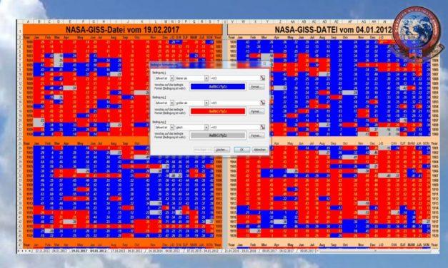 Temperaturdatenmanipulation von GISS (NASA) erneut nachgewiesen