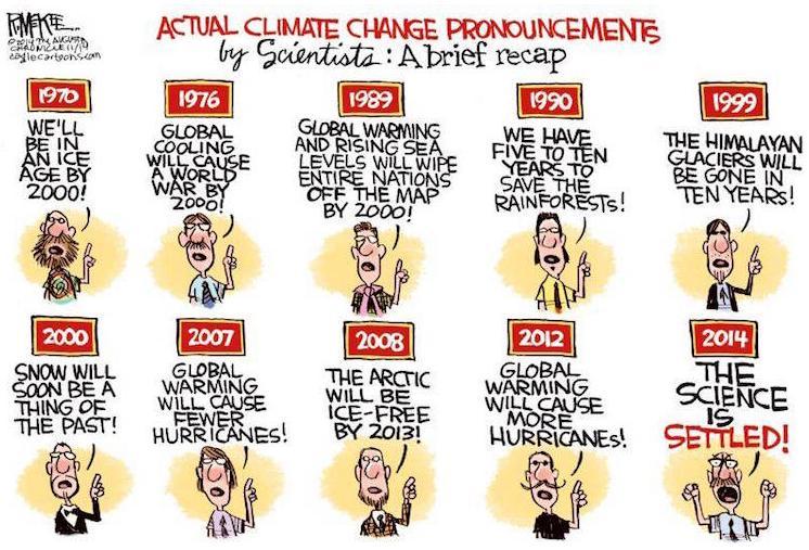 Die unheimliche  Allianz von Politikern und  Klimatologen