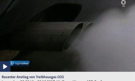 Panik, Panik, Panik : CO2-Konzentration steigt so schnell wie nie