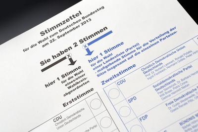 Das Ergebnis der Bundestagswahl lag am Klimawandel!