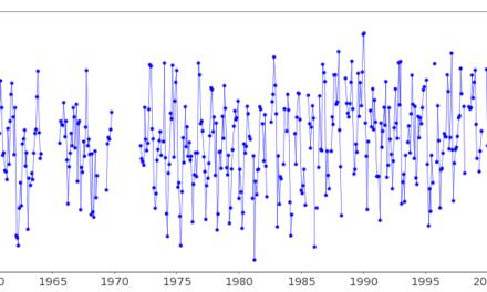 Permanente Unsicherheit in Original-Messungen