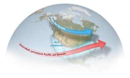 Studie zeigt, dass die globale Erwärmung den Jetstream nicht verändern wird