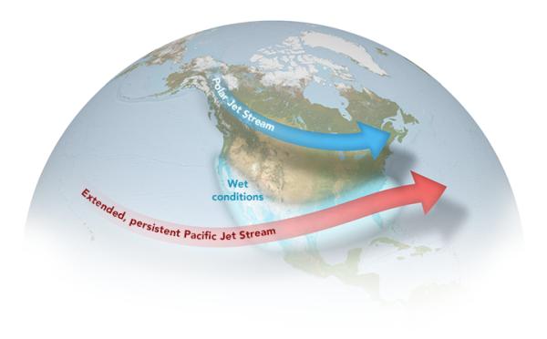 Michael Mann und Stefan Rahmstorf behaupten: Golfstrom schwächt sich ab wegen Eisschmelze in Grönland – außer dass die Realität etwas ganz anderes sagt
