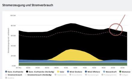 Earth hour: Spurlos im Stromverbrauch