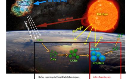Prof. Dr. Henryk Svensmark: Der Einfluss kosmischer Strahlung auf das Klima Teil II (11. IKEK)