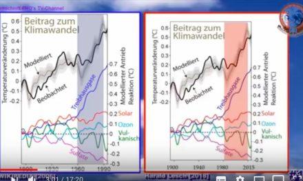 Offizielle Klimadatenfälscher