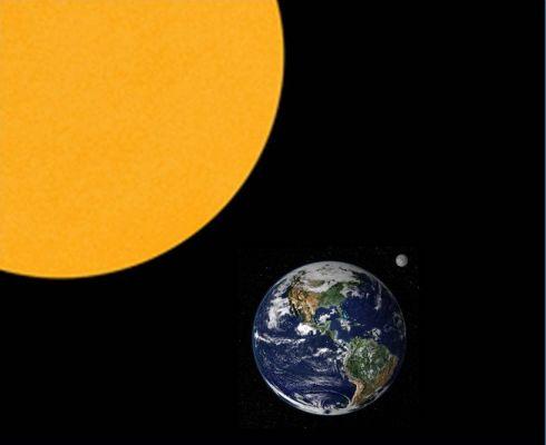 Die vorherrschenden Zyklen des globalen Klimas scheinen mit der Sonneneinstrahlung übereinzustimmen