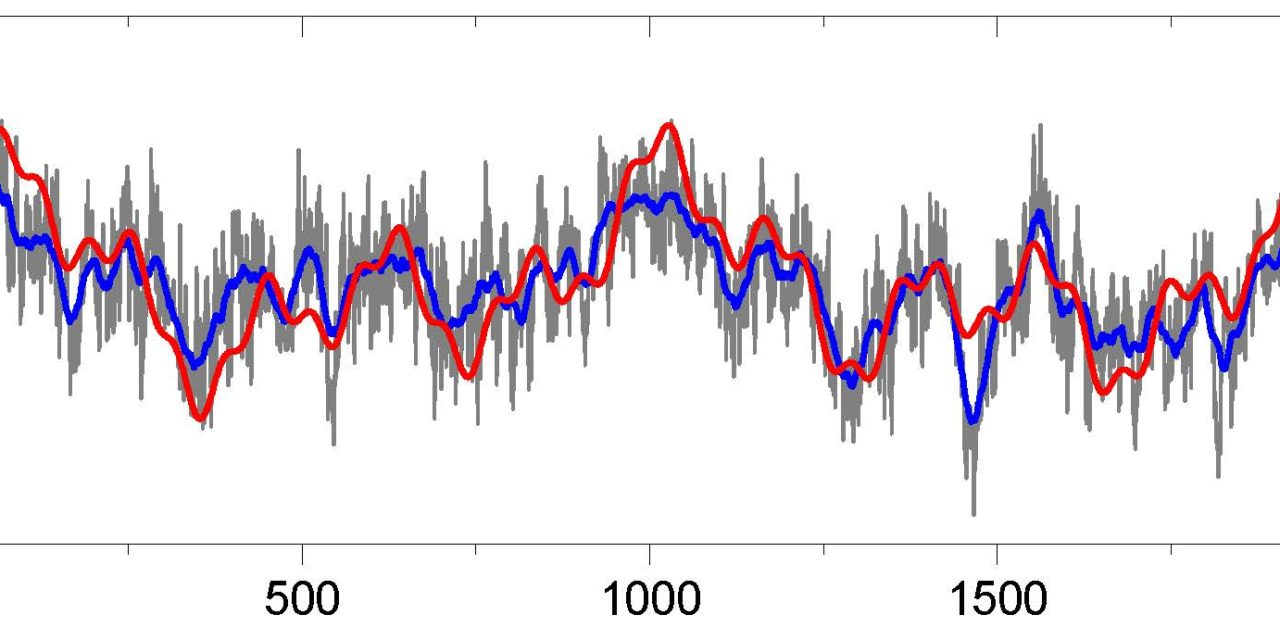 Warum und wie ändert sich das Erdklima?