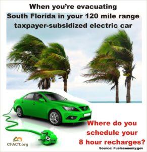 Elektrofahrzeuge werden den Strom verteuern