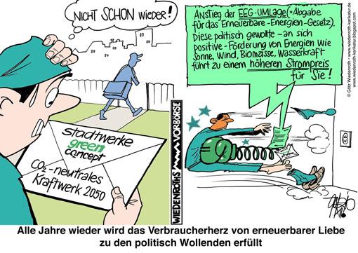 Klimaaktivisten nutzen die COVID-19-Krise als Trittbrett, um mehr Subventionen für Wind & Solar zu fordern