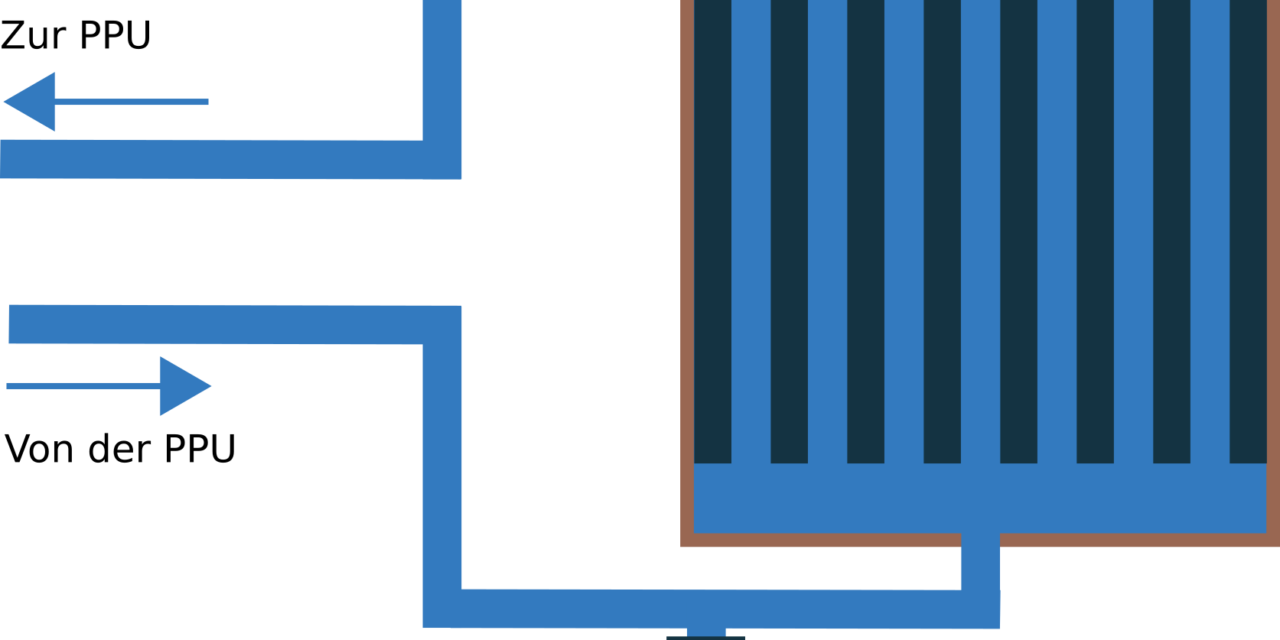 Dual-Fluid-Reaktor – ein enormes Echo