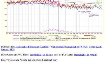 """Die """"Zweite Welle"""": Kompetenzfrei und rein alarmistisch"""